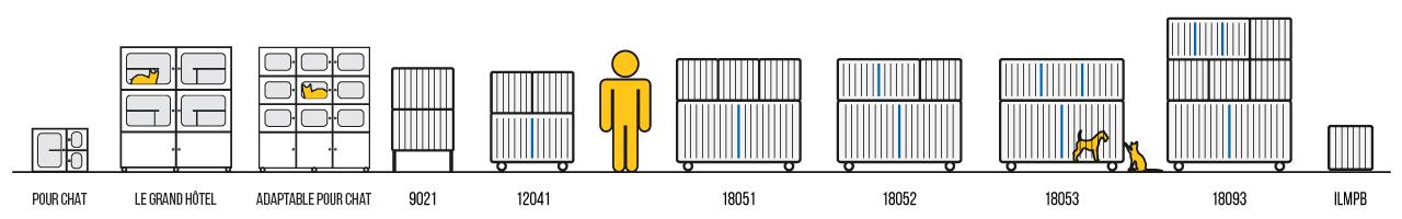 Lubb - Gamme de Cages Vétérinaire