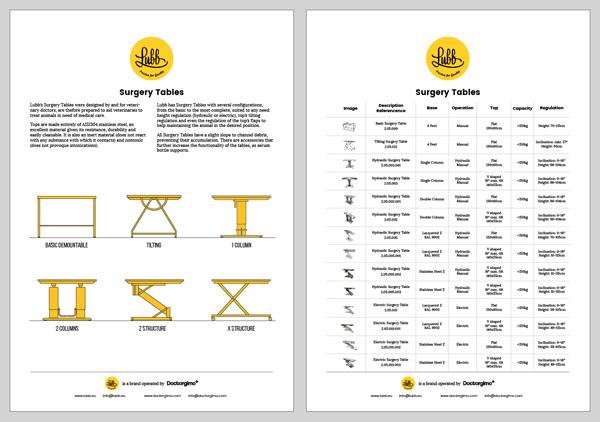 Lubb's Veterinary Surgery Tables brochure
